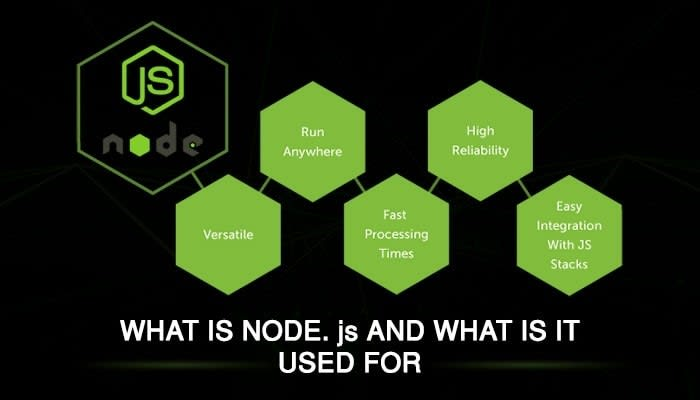 what is nodejs?