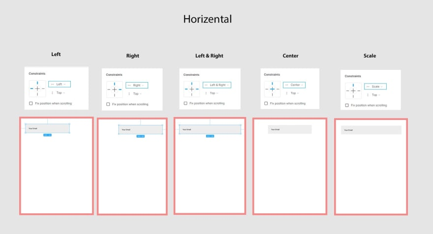 figma horizontal constraints application