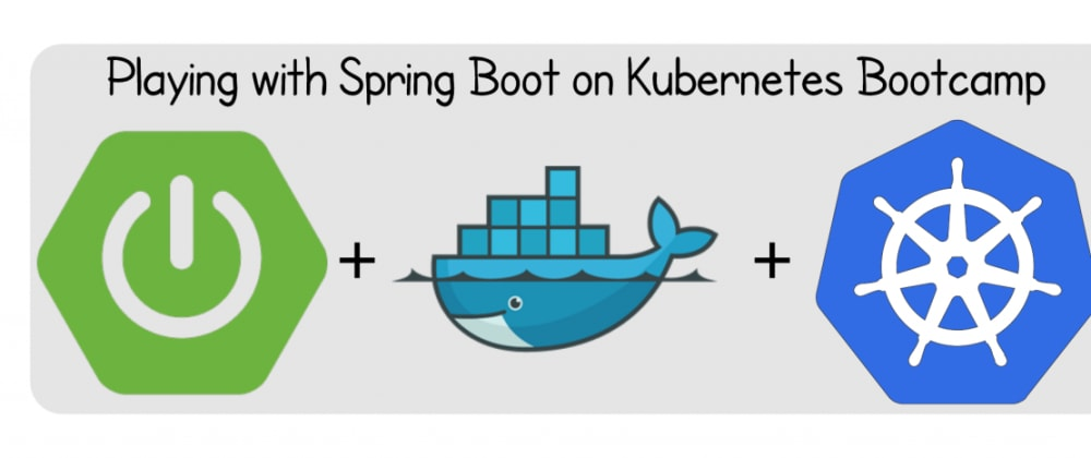 Cover image for Running springboot app on kubernetes with private repository