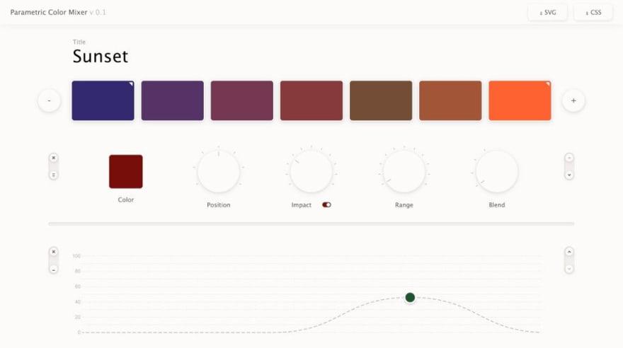 Parametric Color Mixer