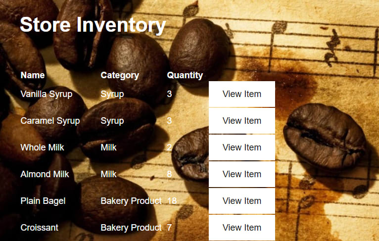 An example of the Store Inventory page