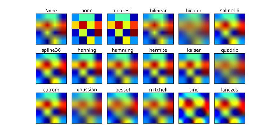 result-resize-observable
