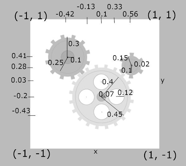 Gears coordinates