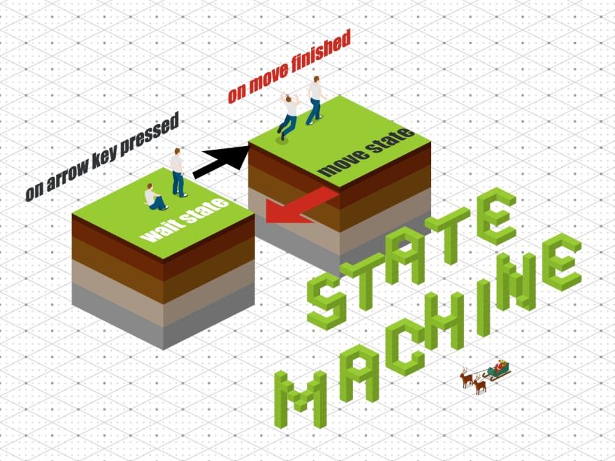 state-machine-logic