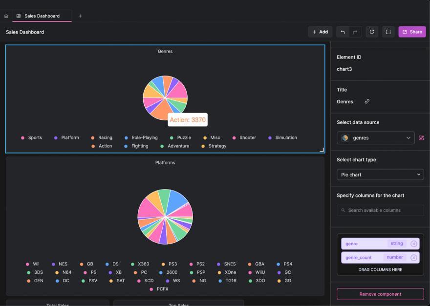 arctype dashboard pie chart game genre breakdown