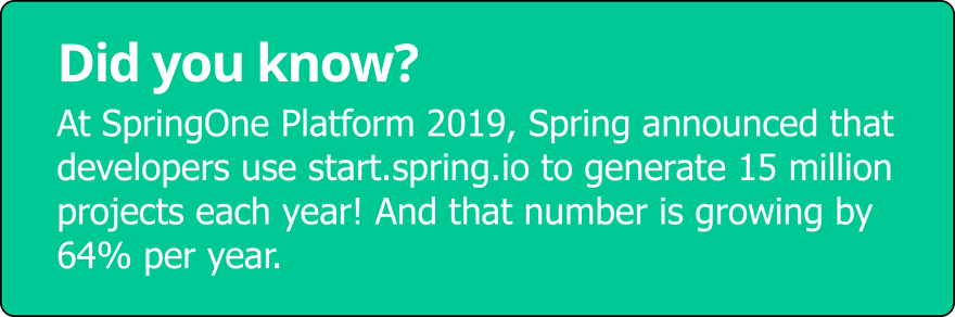 Did you know that devs use Start.Spring to generate 15mil projects