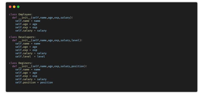 Bad Code Example