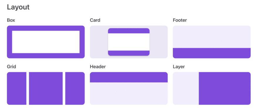 grommet layouts