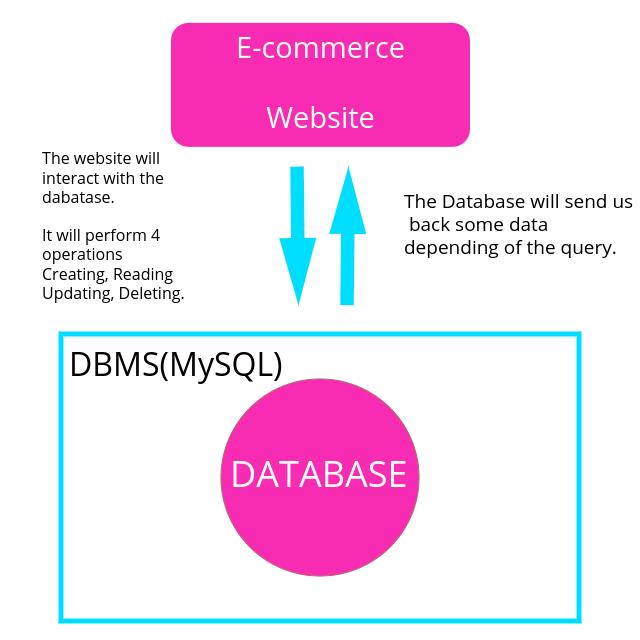 databaseEasy.png