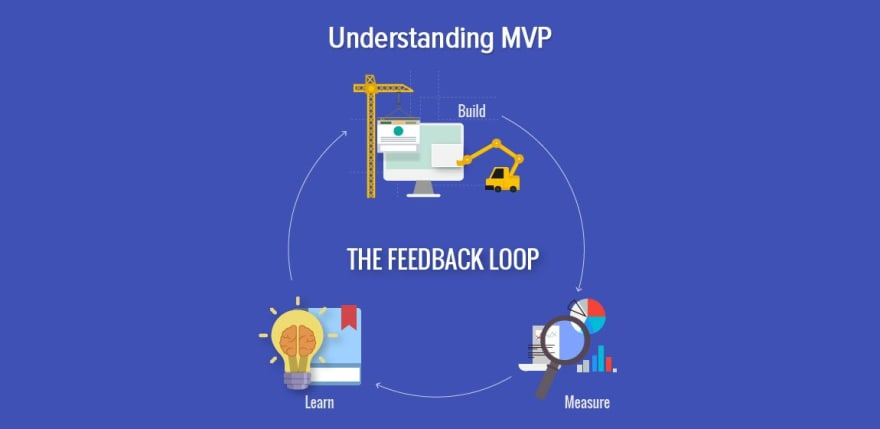 Understanding-MVP-and-Why-It-Is-A-Huge-Mistake-To-