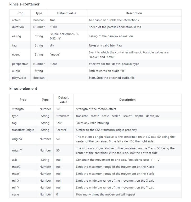 A table from the Kinesis Github page showing kinesis-container and kinesis-element tags