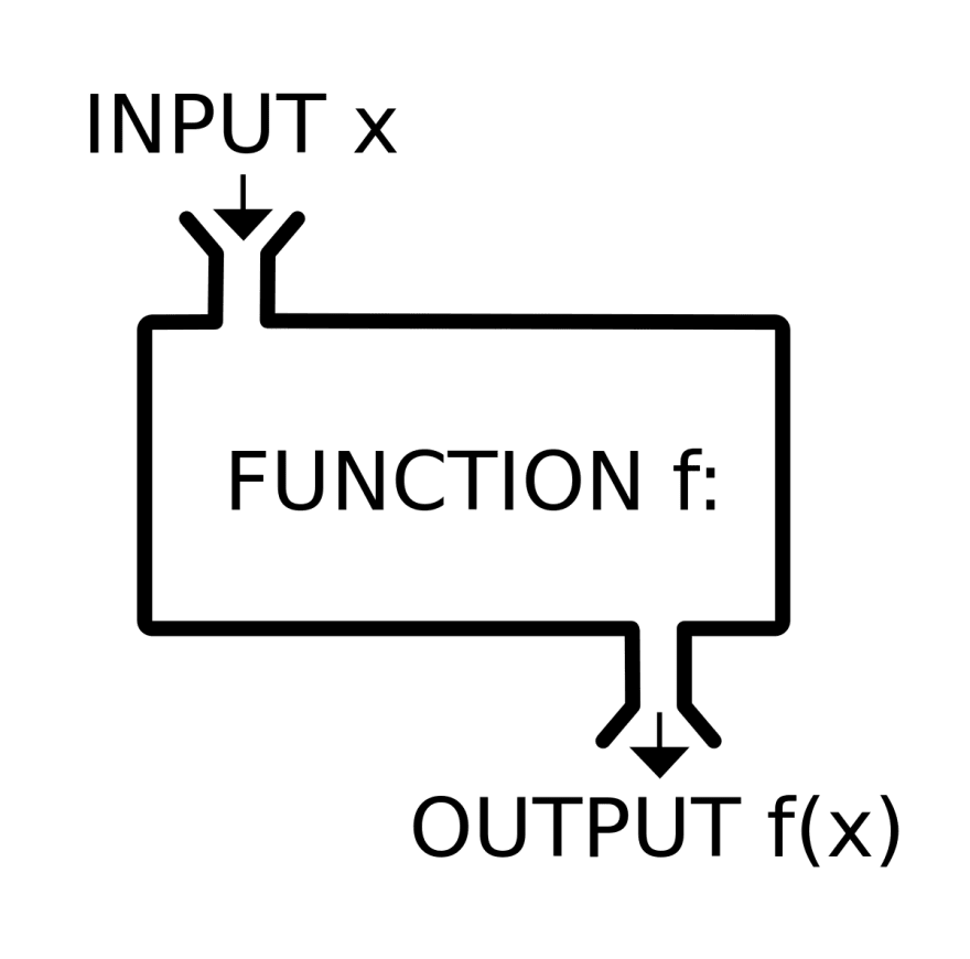 Pure Function