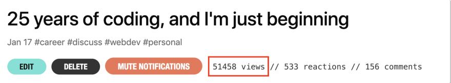 50K views
