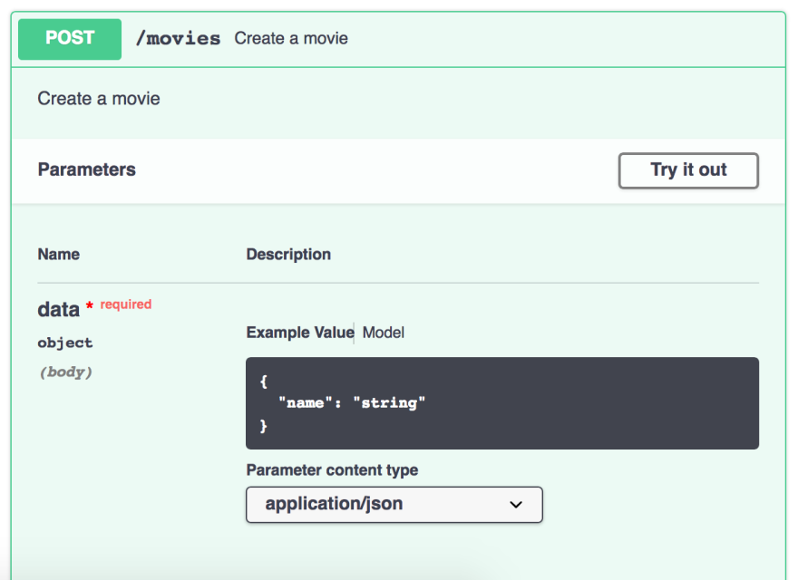 Use Swagger to document a Symfony API - DEV Community