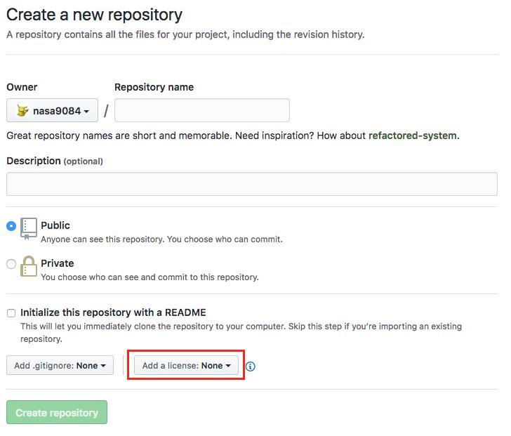 Generates LICENSE file: git-license