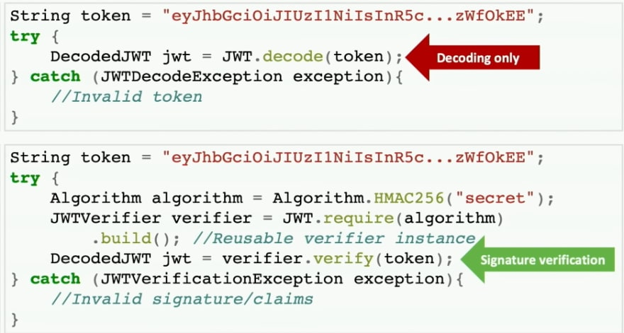 JWT-sig verification