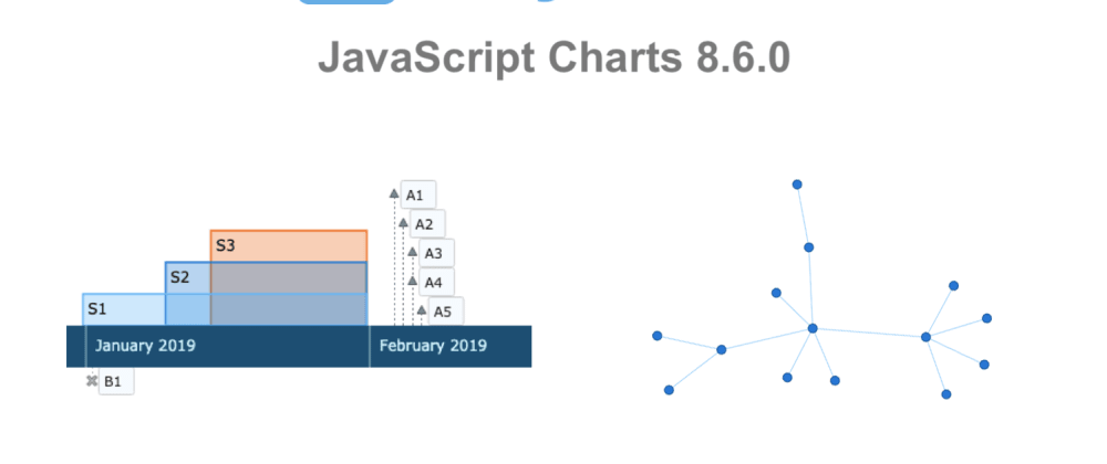 Cover image for AnyChart JS Charts Library Adds Timeline Chart and Network Graph in Version 8.6.0