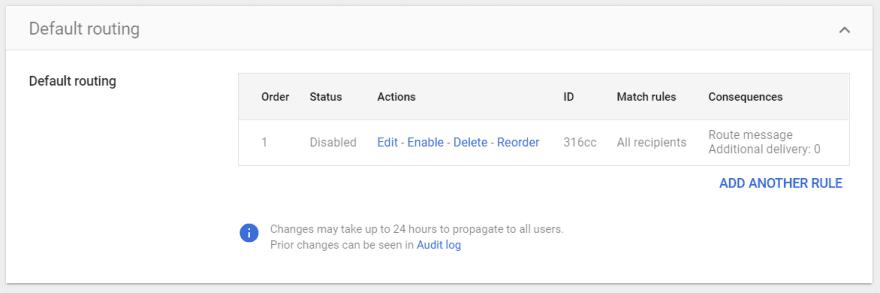 Screenshot showing the default entry of the Default Routing table in Google Workspace