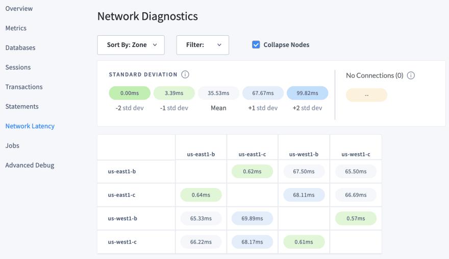 network-latency