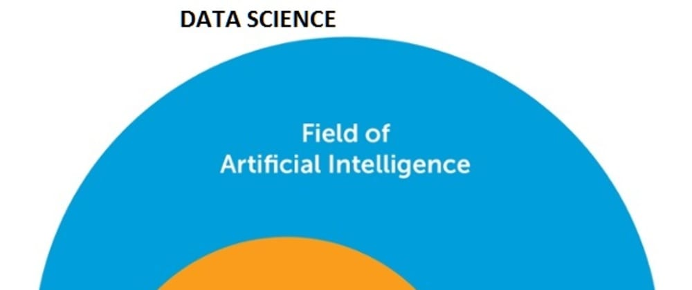 Cover image for 6 Best Data Science and Machine Learning Courses for Beginners