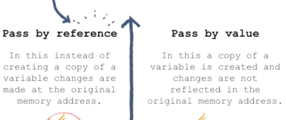 Cover image for Pass by value/reference :EXPLAINED WITH SINGLE GIF (Believe me it's true)