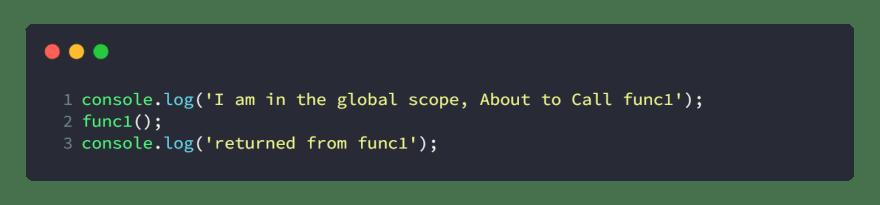 Global Context of Code Sample