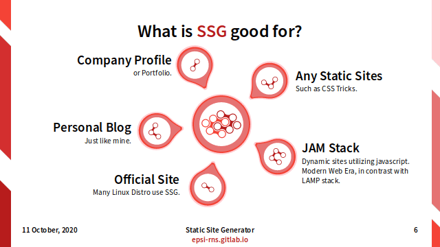 What is SSG good for?
