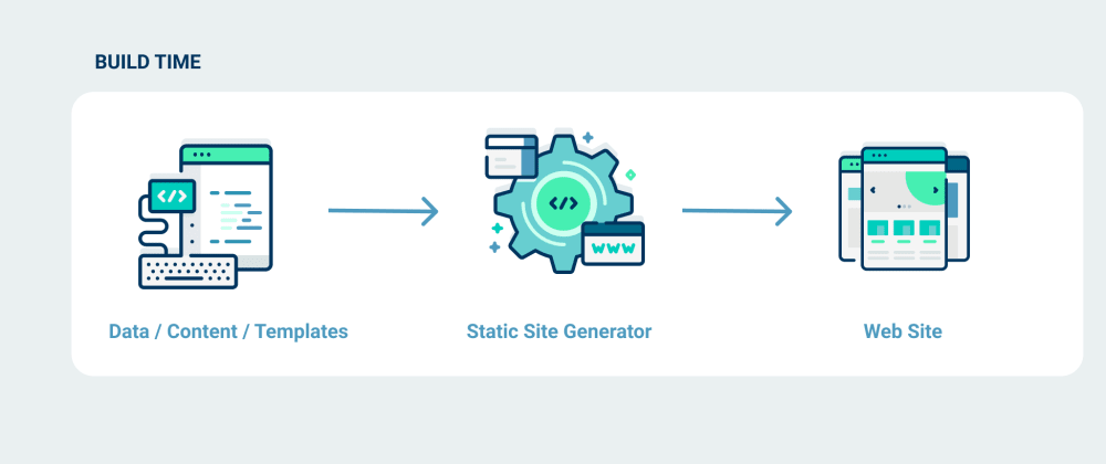 Cover Image for Octo: The Open Source Static Site Generator