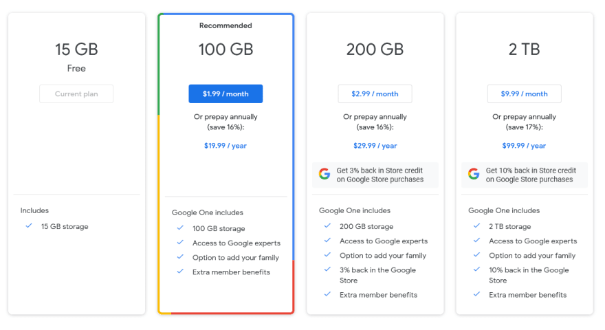 Pricing of Google One