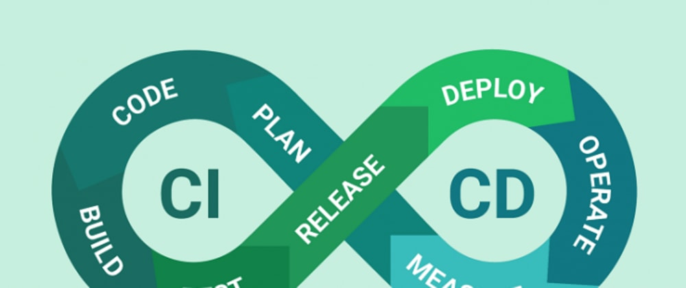 Cover image for CI/CD pipeline