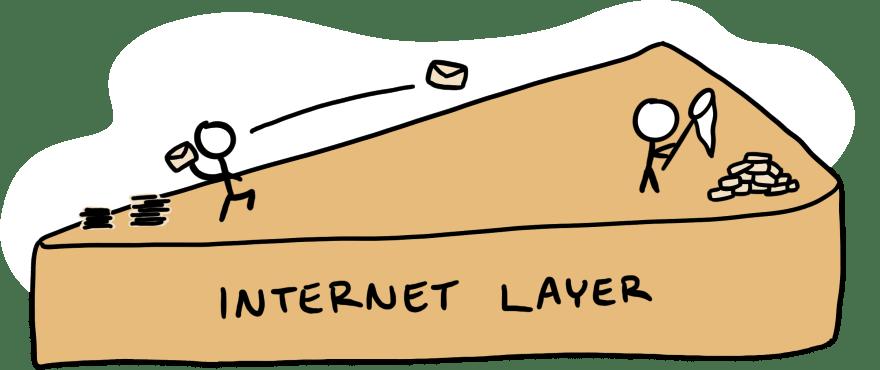 Internet cake layer cartoon