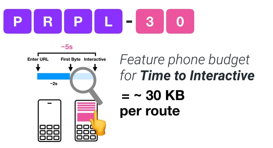 PRPL-30 gives you a chance to get to an interactive experience in under 5s on a feature phone with a very slow CPU