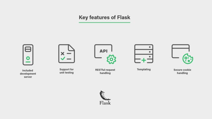 Best Flask Courses 2020
