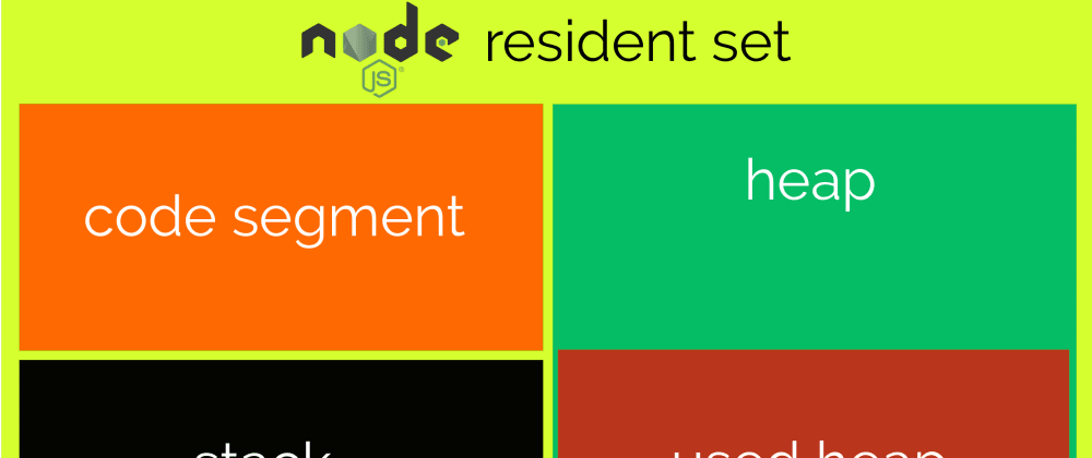 How to inspect the memory usage of a process in Node.Js
