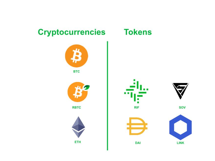 Crypto vs Token