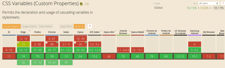 css variables can i use it map