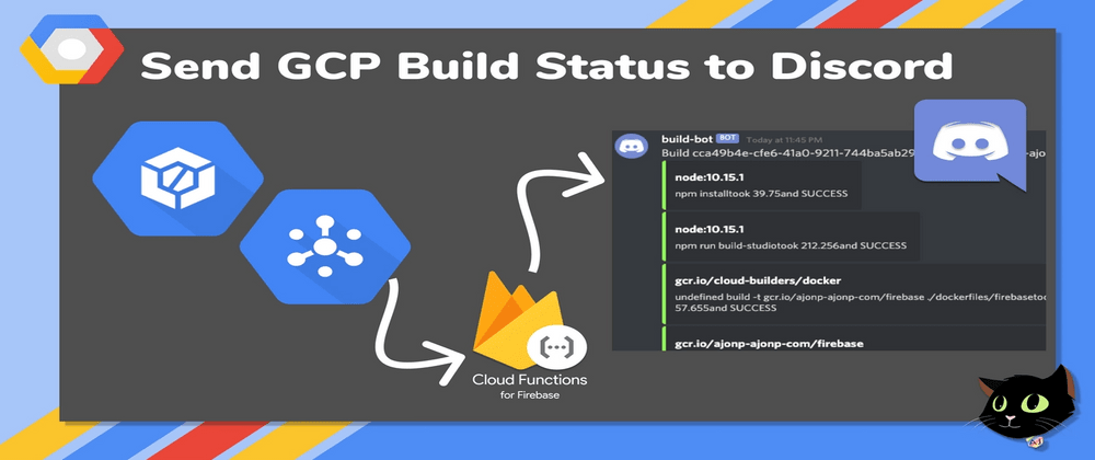Cover image for Send GCP Build Status to Discord