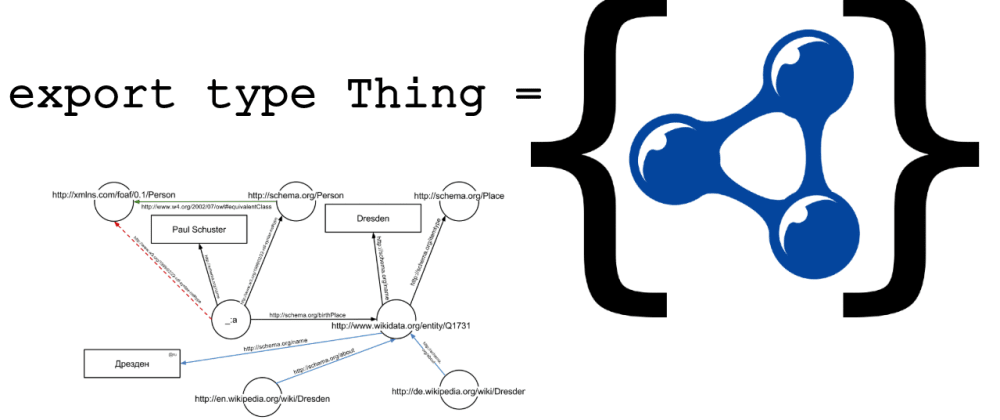 Cover image for Modeling Schema.org JSON-LD in TypeScript: A Story in Four Parts