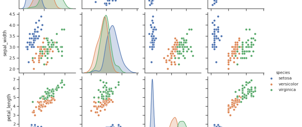 Cover image for Interactive or non-interactive visualization in Jupyter (Python version)?