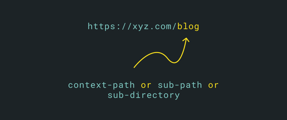 Cover image for What is context path ?