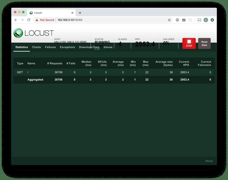 Locust web UI screenshot