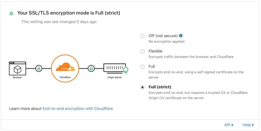 Enabling end-to-end encryption on Cloudflare