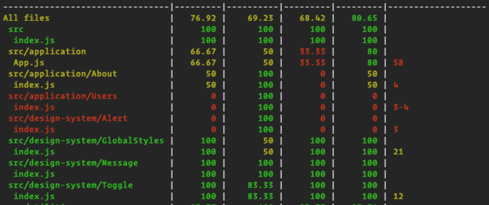 Cover image for Combining Storybook, Cypress and Jest Code Coverage