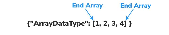 array data type example