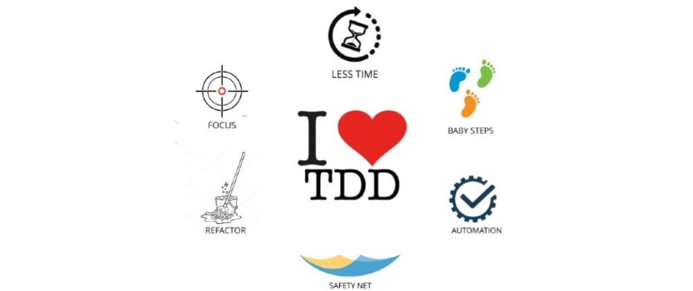 Cover image for Why I LoveTDD