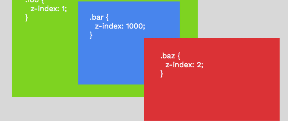 Cover image for 👨🏻💻 How to solve the Z-index issue Within 1 minute😲😲