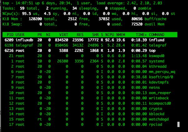 Terminal showing influxd running