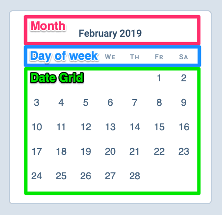 Structure of the calendar