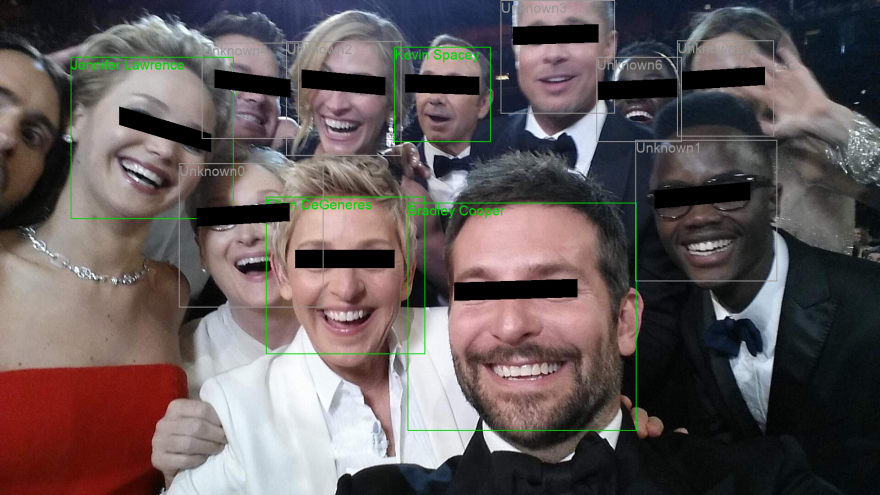 Output of annotated Oscar selfie
