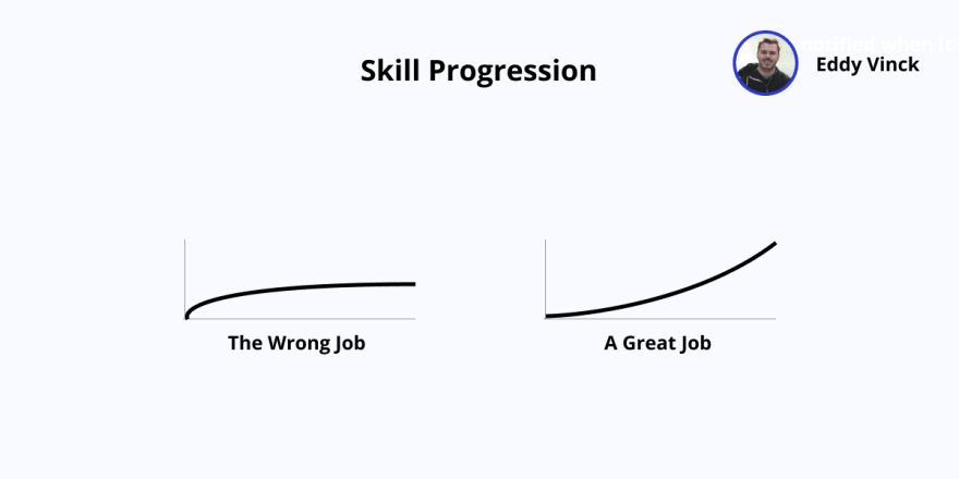 Chart showing that the wrong job may initially grow your skillset, but it will even out over time. Another chart showing more progress in the same amount of time at a great job.